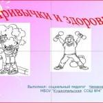 Воспитание ребенка: вредные и полезные привычки